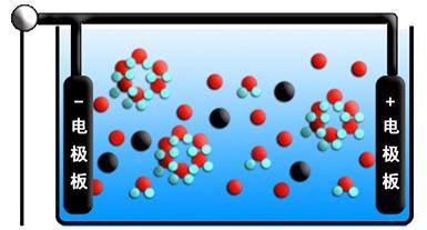 电化学水英国威廉希尔公司设备