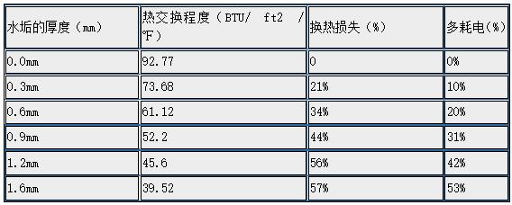 微信截图_20200117140322.png