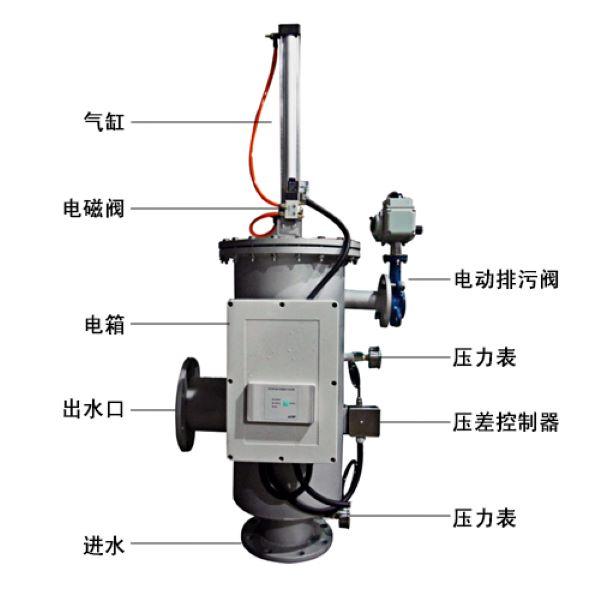 高粘度液体反冲洗过滤器